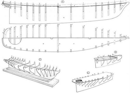 Schema ordinate per costruzione scafo - Schema esemplificativo.